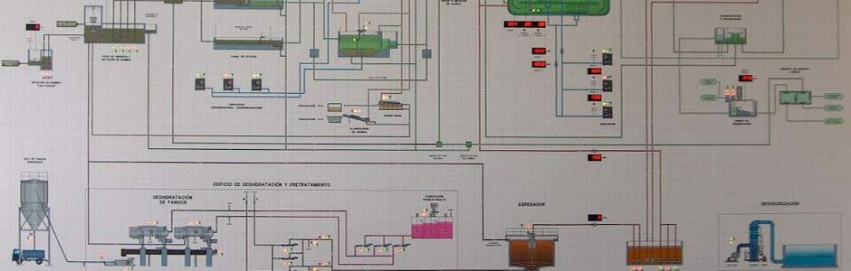 Ahidra-automatizacion-SCADA