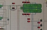 Process automation though SCADA